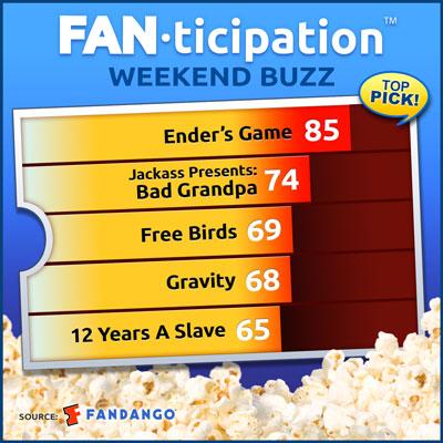 Fandango-Buzz