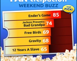 'Ender's Game' is #1 on Fandango's Fanticipation Buzz Indicator